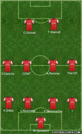ArsenalForm1