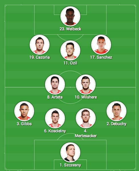 Arsenal11MCity
