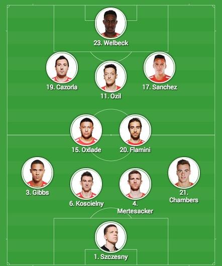 ArsenalXIHere