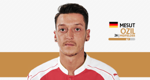Ozil 2016 Report Card