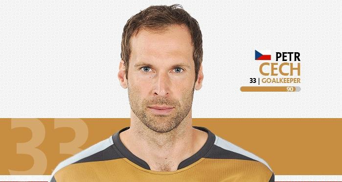 Petr Cech Season Preview