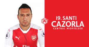 Santi Cazorla Report Card 2016